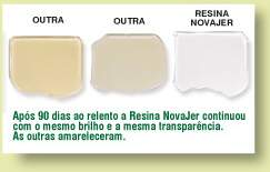 Resina Epoxi Flexivel NovaJer NJ0250 + Endurecedor NJ0300