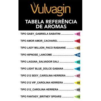 Perfume Vulvagin 10ml