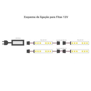Fita LED 3528 4.8W/M 12V 5M IP20